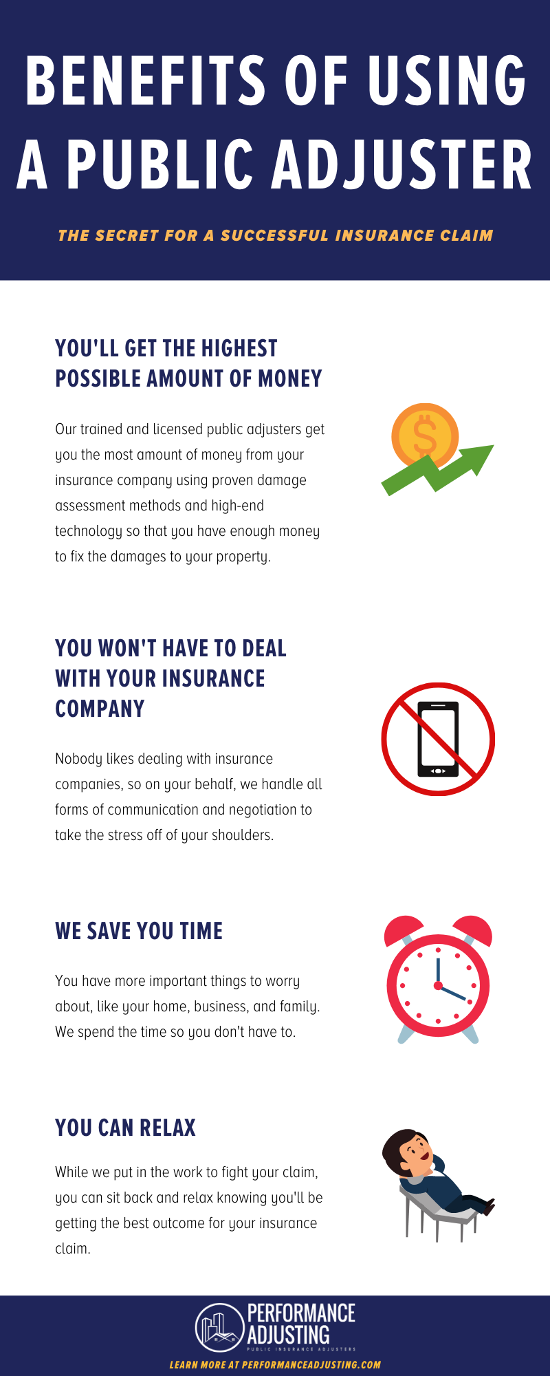 benefits of using a public adjuster Infographic